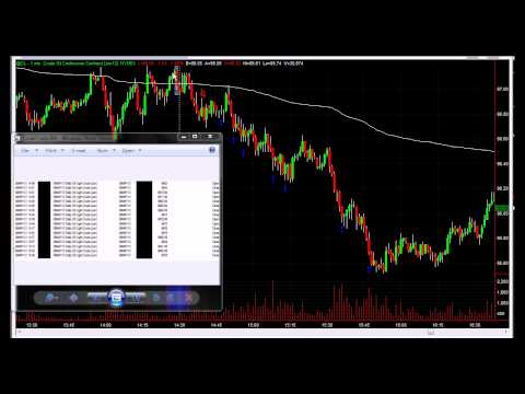 Leaving 100 Ticks On The Crude Oil Trading Table – The Daytrading Room
