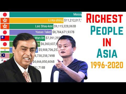 10 Richest People in Asia (1996-2020) | Richest People in Asian World