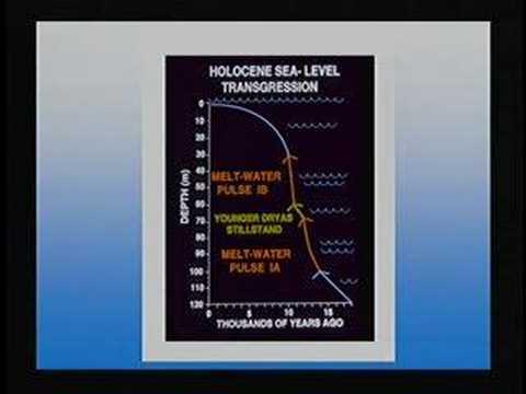 Geologie in Ihrem Hinterhof- Perspektiven über Okeanistik