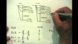 Mod-10 Lec-42 Time Independent Perturbation Theory (Contd.2)