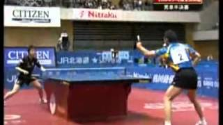 2008 Table Tennis Asian Cup Highlights