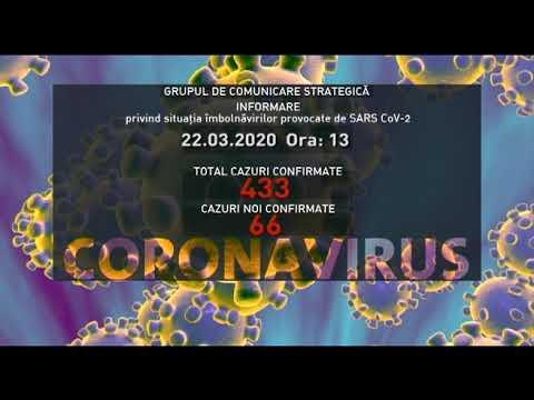 Situația îmbolnăvirilor provocate de coronavirus, din 22 martie