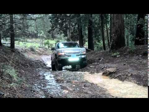 Offroad Testing