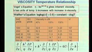 Mod-05 Lec-24 Viscosity Variation