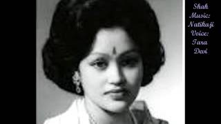 anshu ra shushkera ka bacha haru ma आँसु र सुस्केराका बाचाहरु ( Chandani Shah )