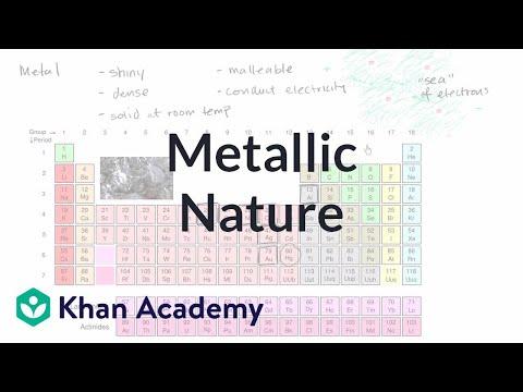 Metallic Nature Video Periodic Table Khan Academy