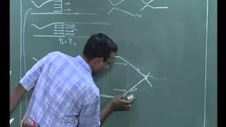 Mod-01 Lec-32 Lecture 32