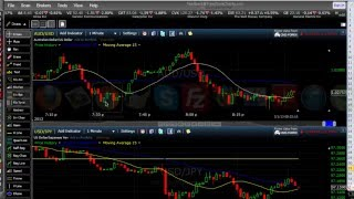 Learn how to trade binary options for a profit