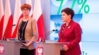 Szydło chwali się niskim bezrobociem w Polsce. A może to wina 8 lat rządów PO?
