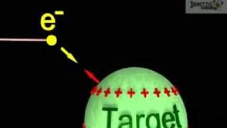 كيفية توليد أشعة أكس , الأشعة السينية , مصر