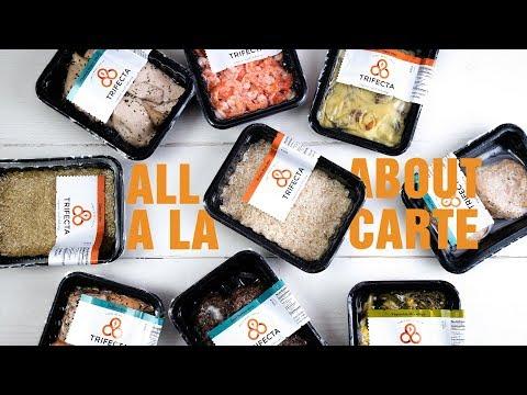 Diet plans - Macro-based Meal Plans