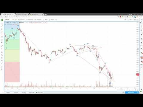 Ежедневный анализ цены биткоина 14.06.2018 - DomaVideo.Ru