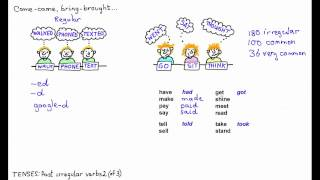 Past irregular verbs 2 have-had, make-made