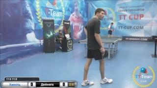 Кикоть В. vs Дейнега М.