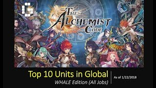 [TAC] TOP 10 UNITS IN GLOBAL (All Jobs/Whale Edition)