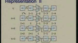 Lecture - 24 Pipelined Processor Design Basic Idea