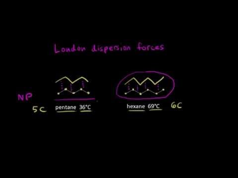 boiling point of organic compounds
