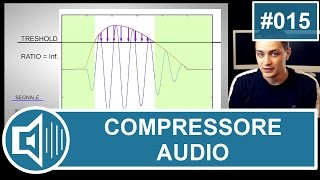 Video Compressore audio, come funziona e consigli utili [vchr015] MP3, 3GP, MP4, WEBM, AVI, FLV September 2018