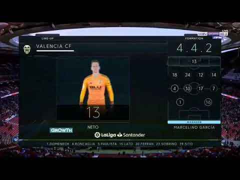 Atletico Madrid vs Valencia 3-2 All Goals & highlights 25/04/