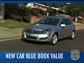 Icon for Post #Saturn Astra &#8211; Kelley Blue Book&#8217;s Review