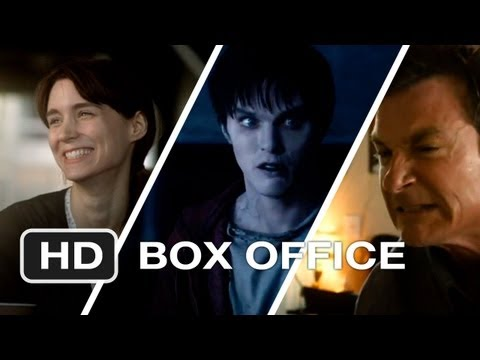Weekend Box Office – February 8-10 2013 – Studio Earnings Report HD