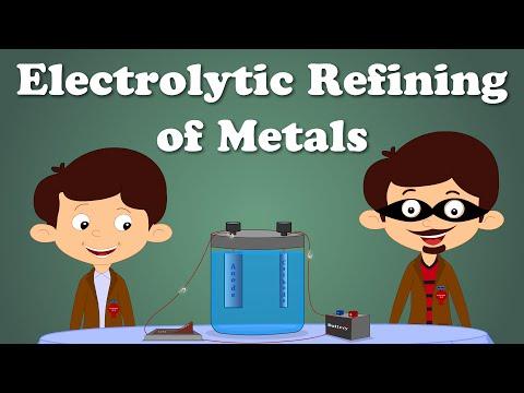 Electrolytic Refining of Metals