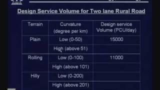Lecture - 6 Highway Capacity And Level Of Service
