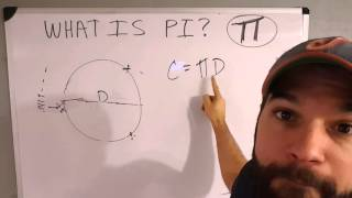 "Here we visualize 2 ways to ""see"" pi."