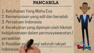 Butir - butir pancasila