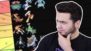 The BEST Starter Pokemon Tier List! by aDrive