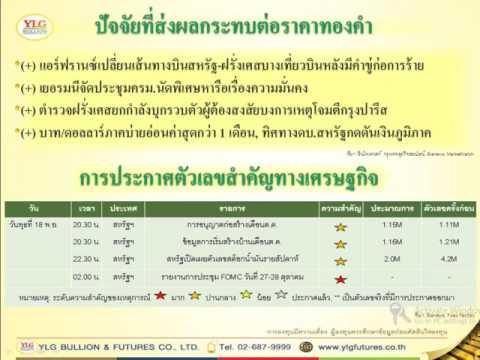 YLG NightUpdate 18-11-15