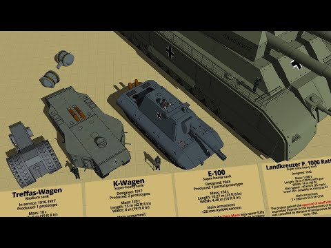Crazy German Tanks Size Comparison 3D