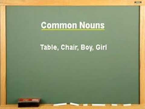 English Grammar - Noun