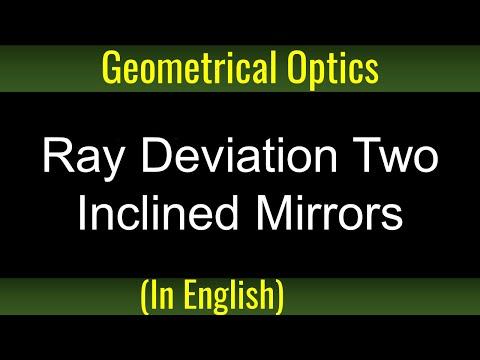 DEVIATION durch Reflexion an zwei geneigten Spiegeln