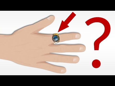 How to Wear a Ring  Rings and Finger Symbolism Quick Video Tutorial