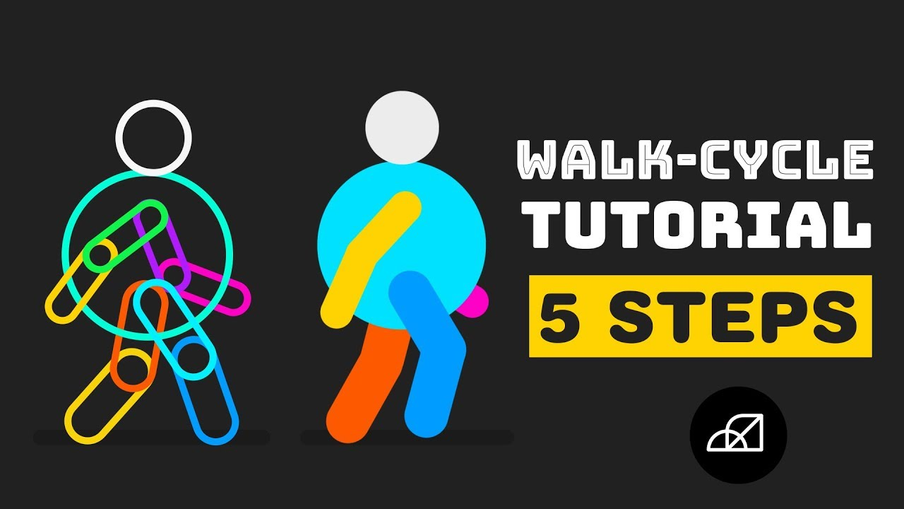 2d walk cycle animation tutorial after effects