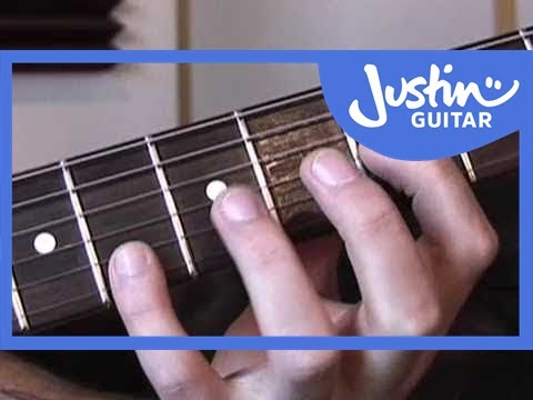 Sultans Of Swing – Dire Straits #2of4 (Songs Guitar Lesson ST-322) How to play