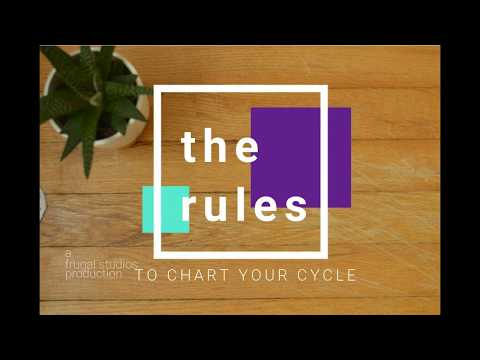 Fertility Awareness Method Charting Rules