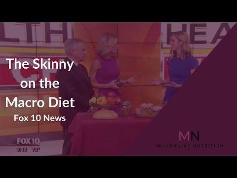 The Skinny on the Macro Diet