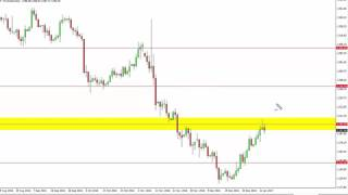 GOLD - USD Gold Technical Analysis for January 16 2017 by FXEmpire.com