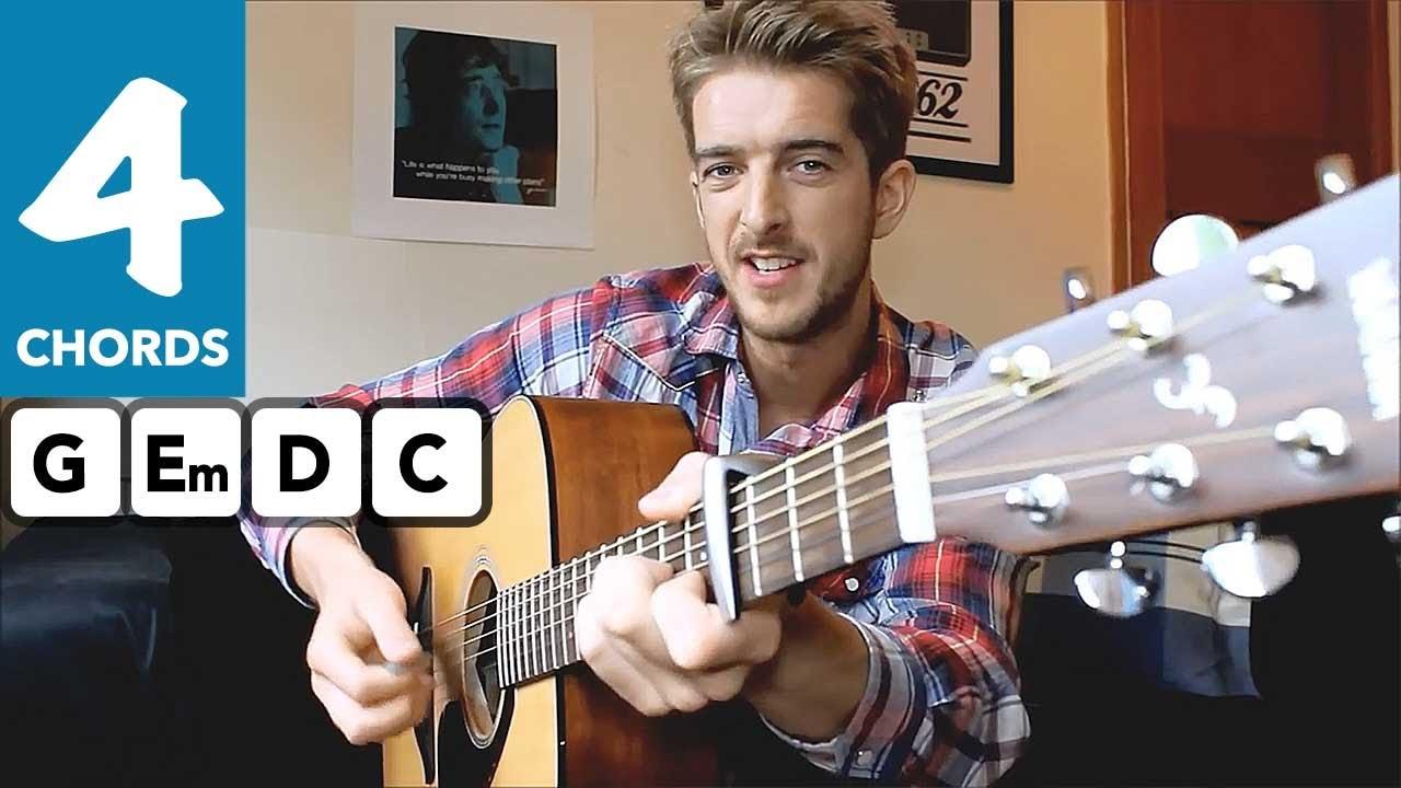 Yellow Guitar Tutorial – Coldplay/ Kasey Musgrave – Easy beginner guitar lesson