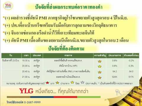 YLG NightUpdate 23-06-15