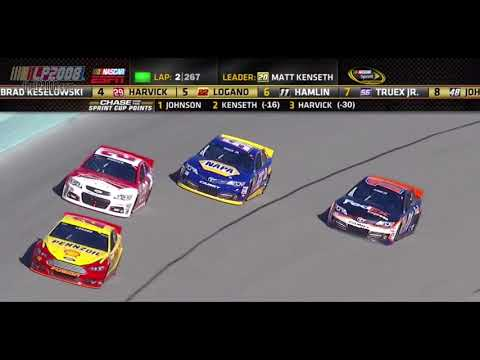 2013 NASCAR Sprint Cup Ford Ecoboost 400 Full Race HD