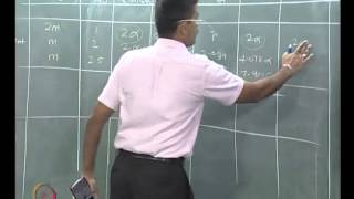 Mod-01 Lec-24 Stodla, Rayleigh - Ritz And Influence Coefficient Methods, Dunkerley