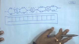 Mod-01 Lec-33 Lecture-33-Polymer Composites (Contd...1)