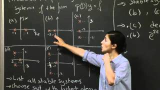 Pole Diagrams | MIT 18.03SC Differential Equations, Fall 2011