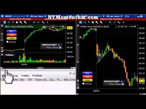 Tőzsde Daytrader: Élő Kereskedés – Starbucks Trade 1. rész