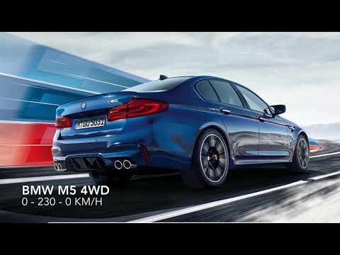 Nowe BMW m5 4wd F90