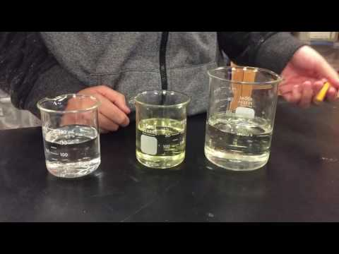 How Different types of liquids effect the magnetic field