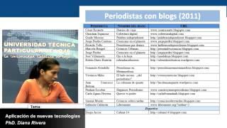 UTPL  APLICACIÓN DE NUEVAS  TECNOLOGIAS  [(MAESTRÍA EN GESTIÓN EMPRESARIAL I )]